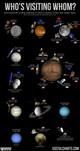 16 20 18 solar system exploration