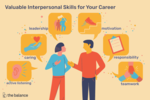 Communication and Interpersonal Skills at Work Free Course