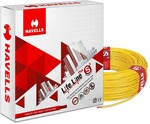 Havells Products @ Flat 50% to 60% Off